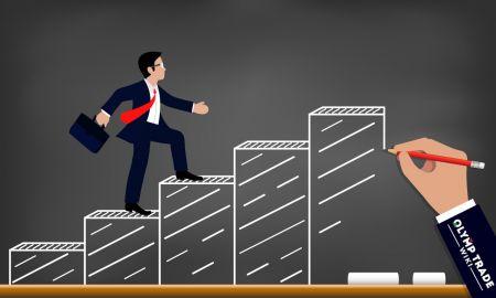 Como encontrar suporte confiável e níveis de resistência em ExpertOption
