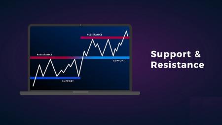 Guia para identificar quando o preço deseja escapar do suporte / resistência no ExpertOption e as ações a serem tomadas